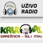 Krugoval 93.1 MHz Garešnica